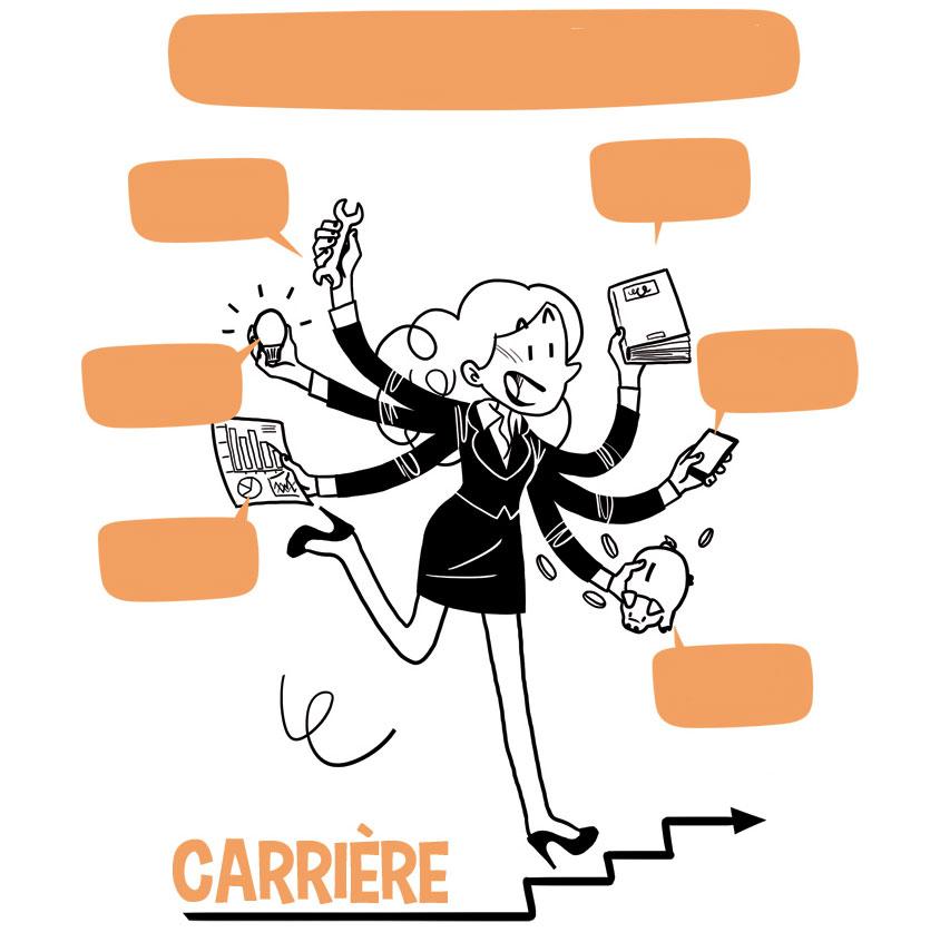 Clarans Consulting-cours-pédagogie-formation-chef de projet