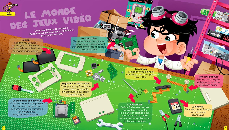 pirouette-console-jeux vidéo-presse-fleurus-mouk-gaetan le cose-illustrateur-illustration-brest-brestois